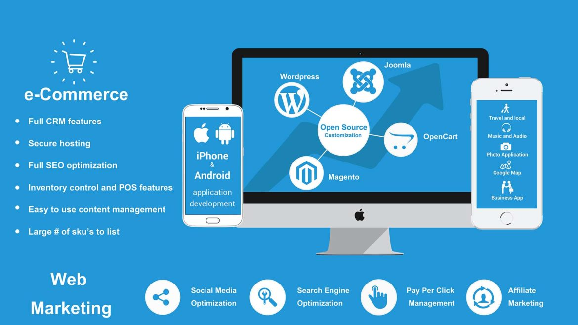 What is Ecommerce Online Shop - Againsoft